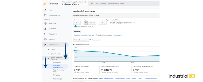 A screenshot of how to access assisted conversions in Google Analytics